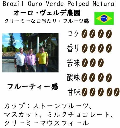 浅煎りのブラジルコーヒー豆