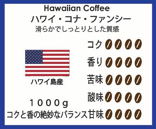 希少コーヒー豆ハワイ・コナを買う